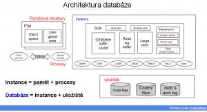 architektura_moje_schema