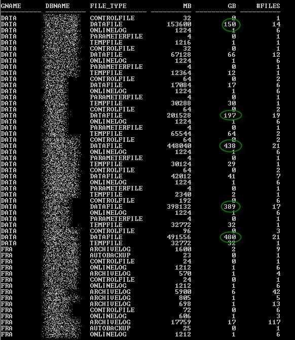 asm_per_database